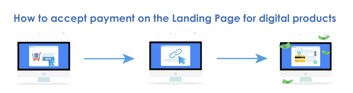 How to accept payment on the Landing Page for digital products